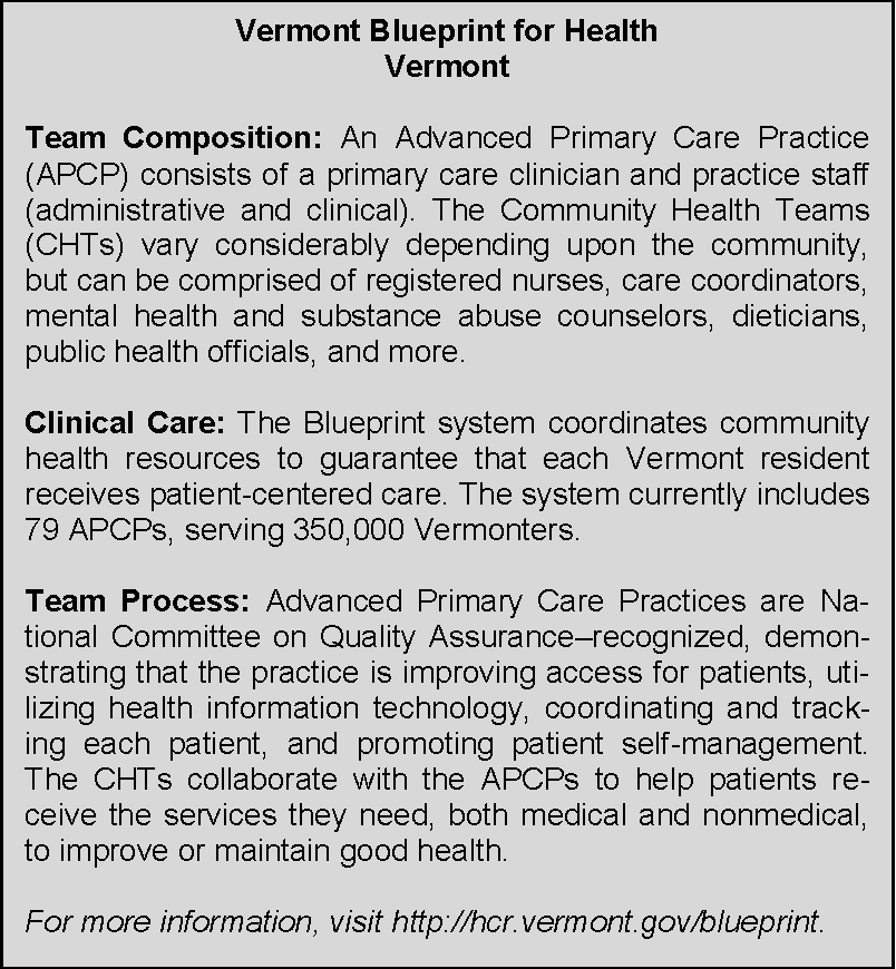 Core Principles & Values of Effective Team-Based Health Care