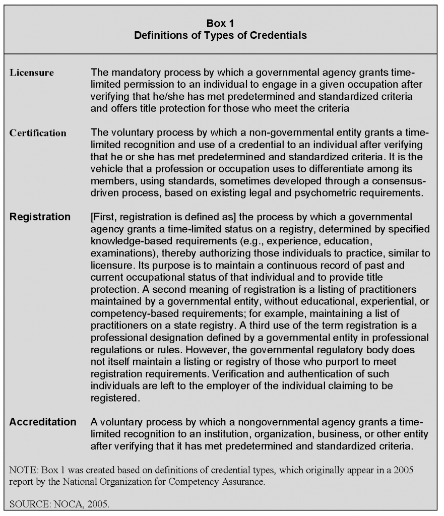 Challenges And Opportunities In Nurse Credentialing Research