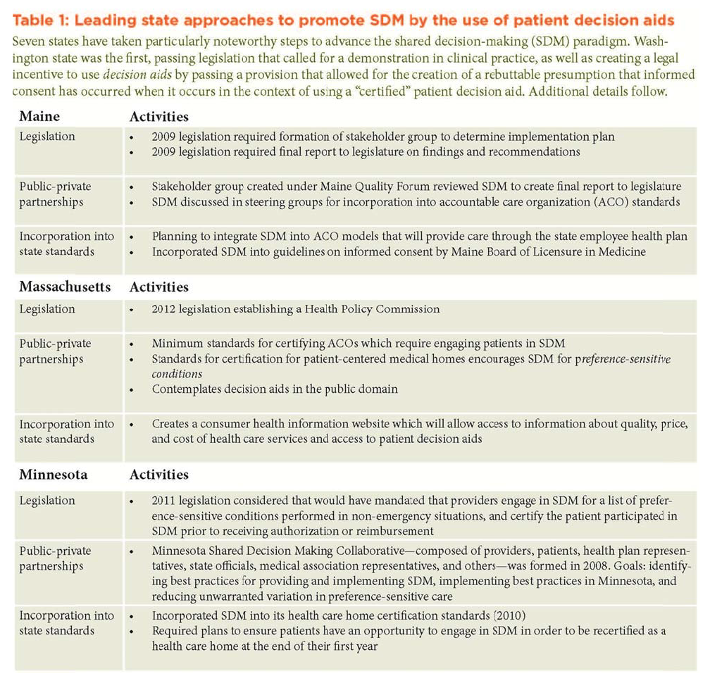 1b3700d23 Shared Decision-Making Strategies for Best Care: Patient Decision ...