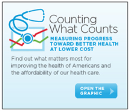 vsrt counting what counts