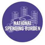 national spending burden