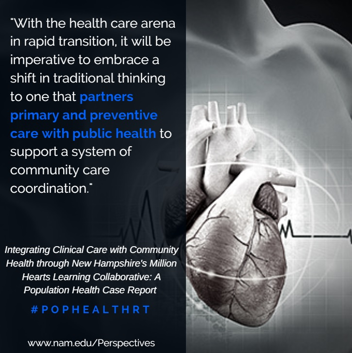 Integrating Clinical Care with Community Health through New Hampshire's Million Hearts Learning Collaborative: A Population Health Case Report