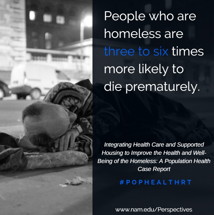 Integrating Health Care and Supported Housing to Improve the Health and Well-Being of the Homeless: A Population Health Case Report