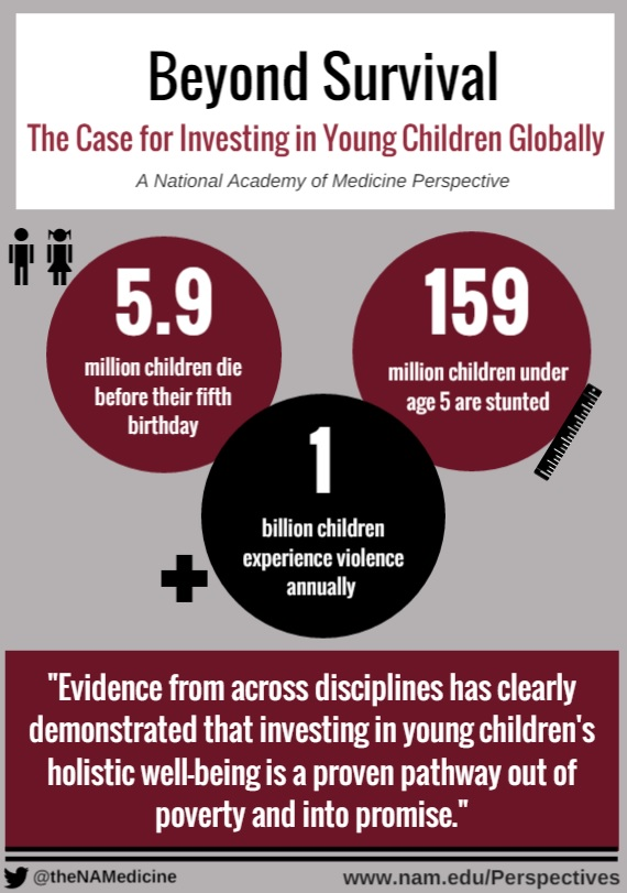 Beyond Survival: The Case for Investing in Young Children Globally
