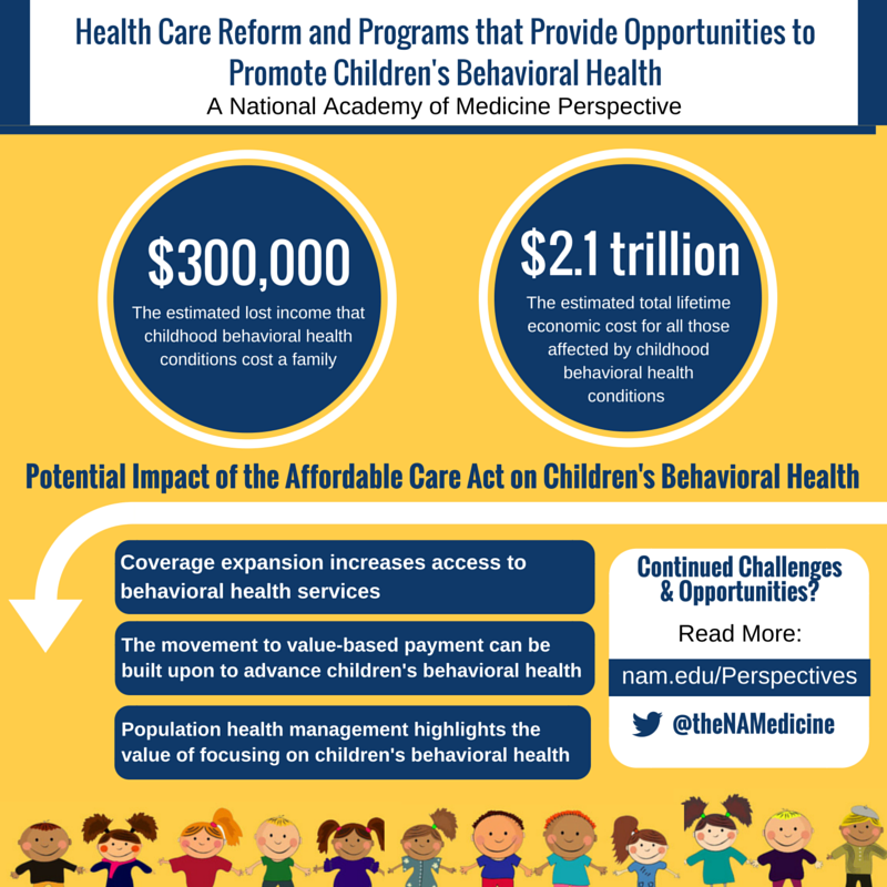 Health Care Reform and Programs That Provide Opportunities to Promote Children's Behavioral Health