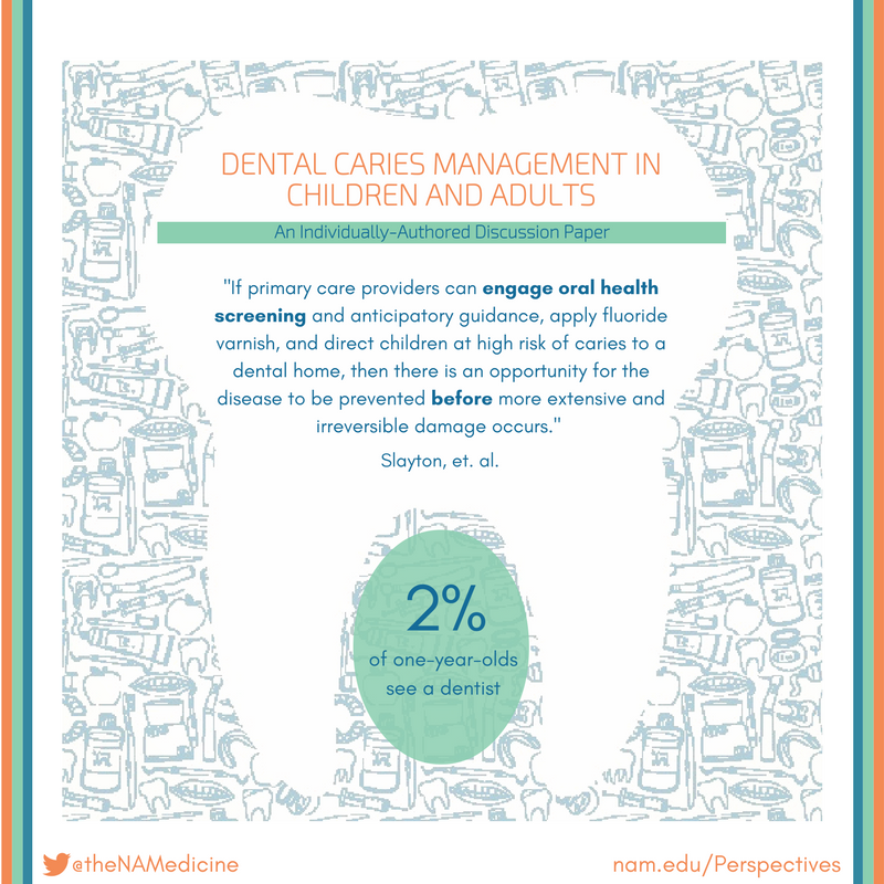 dental-caries-management-in-children-and-adults