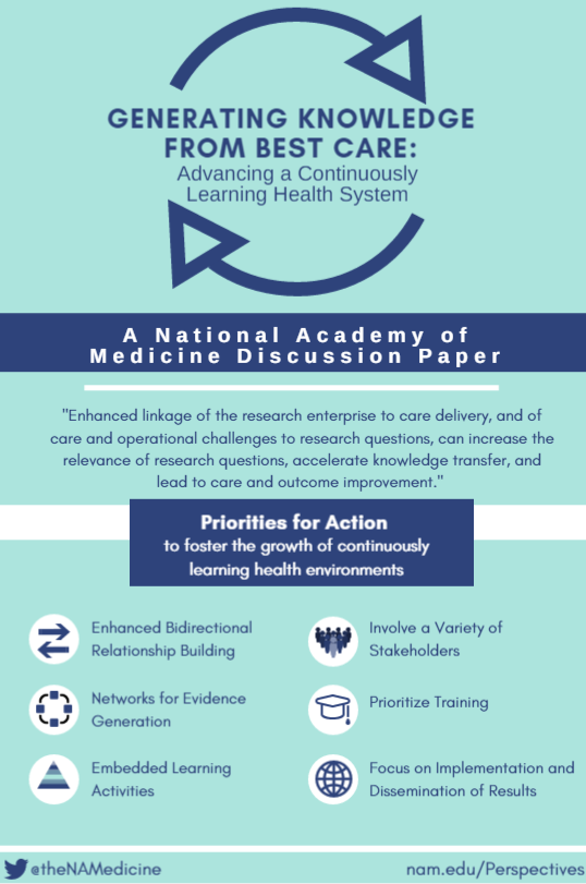 Generating Knowledge from Best Care: Advancing the Continuously Learning Health System