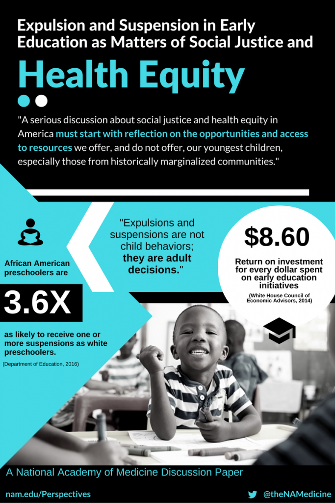 expulsion-and-suspension-in-early-education-as-matters-of-social-justice-and-health-equity-graphic