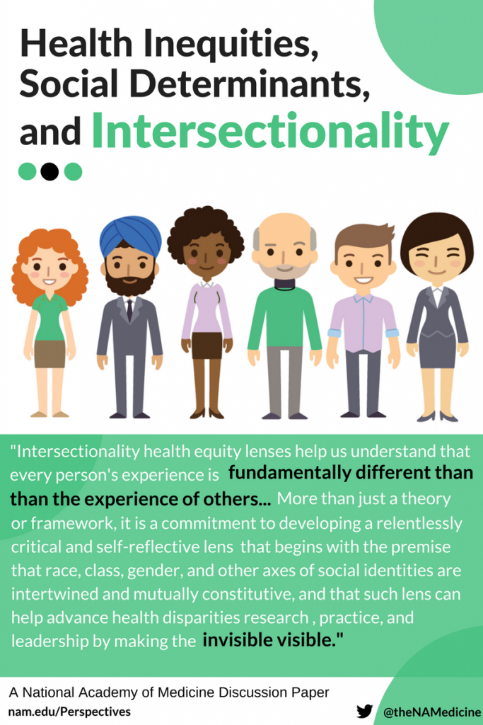 intersectionality-nam-perspective