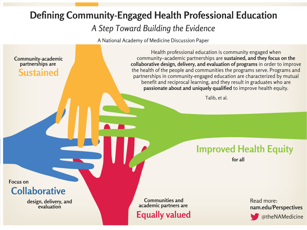 defining-community-engaged-health-professional-education-v2