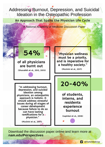 Addressing Burnout, Depression, and Suicidal Ideation in the Osteopathic Profession: An Approach That Spans the Physician Life Cycle