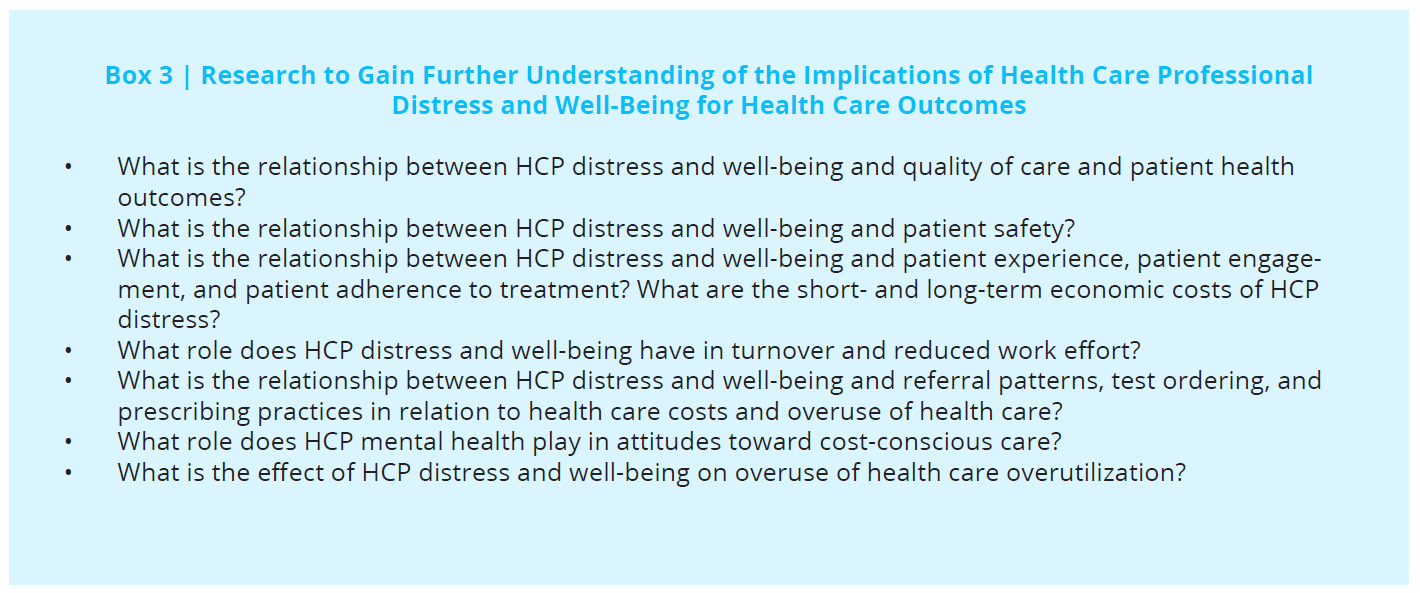 Burnout Among Health Care Professionals: A Call to Explore and ...