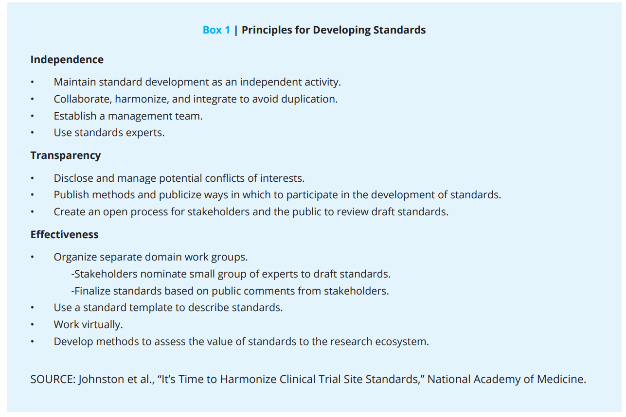 Its time to harmonize clinical trial site standards national were also suggested by a working group of the collaborative for the initial assessment of current standards applied to clinical trial sites and piloting maxwellsz
