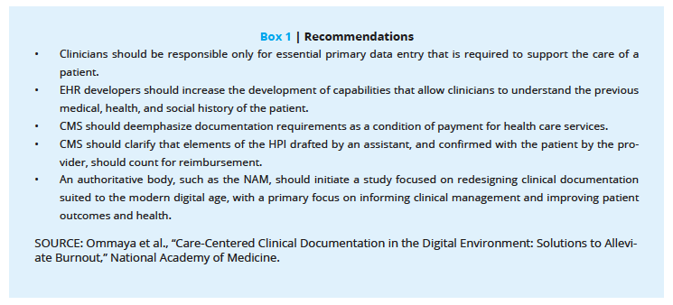 Care-Centered Clinical Documentation in the Digital Environment