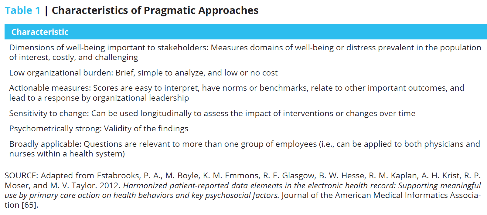 A Pragmatic Approach for Organizations to Measure Health