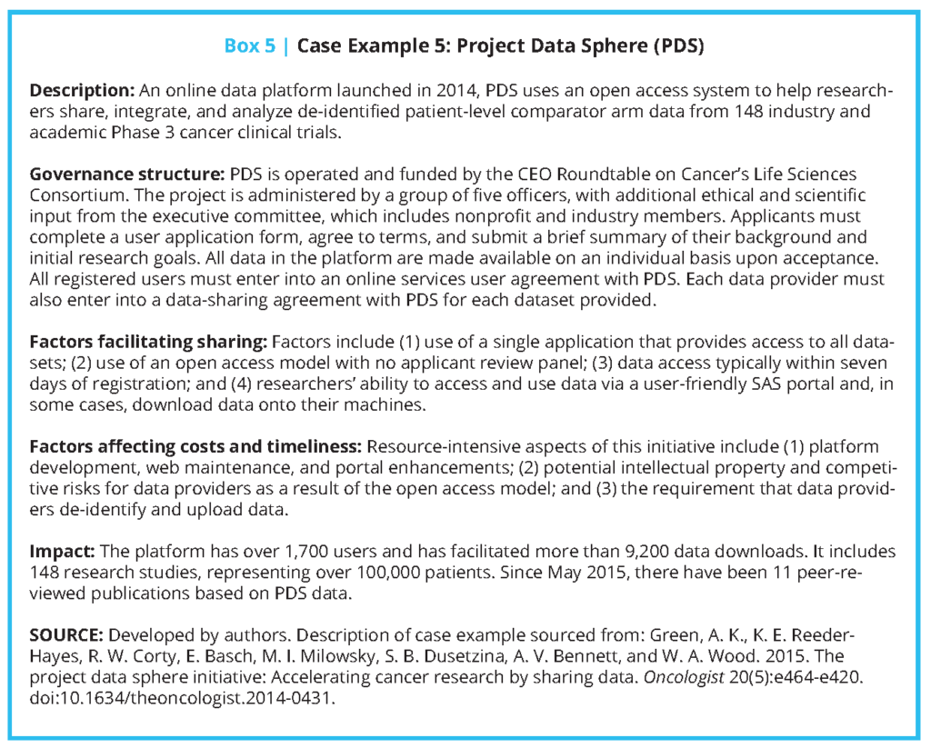 Individual Patient-Level Data Sharing for Continuous